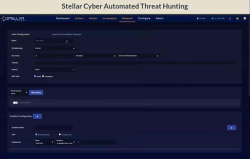 自動化された脅威ハンティング